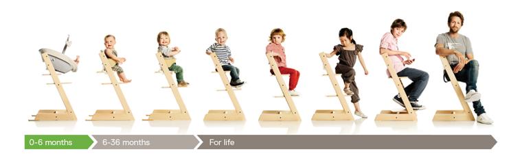 tripp-trapp-chair-stokke